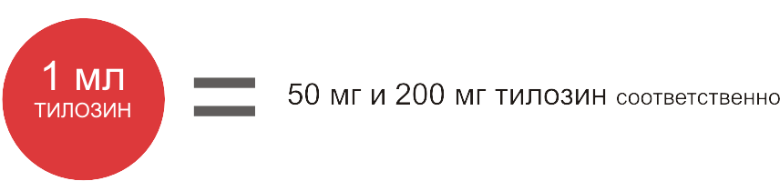 Тилозин 50,200 фото, Состав