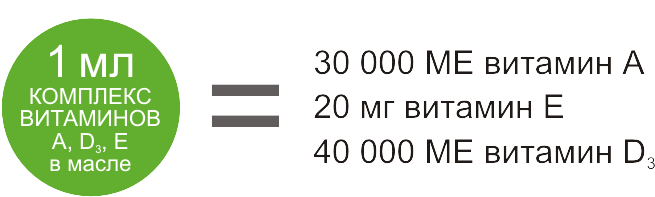 Комплекс витаминов A,D3,E в масле фото, Состав