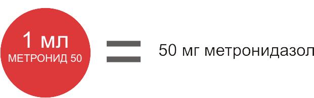 Метронид 50 фото, Состав